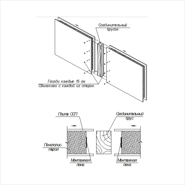 Инструкция Крепления Стеновых Панелей